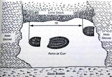 Cask footprint
